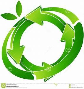 Reciclaje Del Logotipo Foto de archivo libre de regalías ...