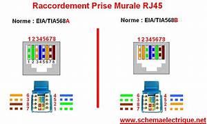 Branchement Prise Rj45 Legrand : schema electrique branchement cablage ~ Dailycaller-alerts.com Idées de Décoration