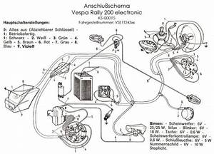 Vespa Rally 200