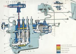 Panne Injection : tracteur essouffl ~ Gottalentnigeria.com Avis de Voitures