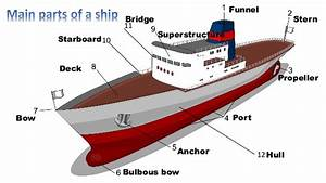 Ship Familiarization