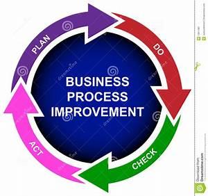 Business Process Improvement Diagram Stock Illustration