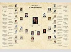 How To Print Ancestry Tree Printable 360 Degree
