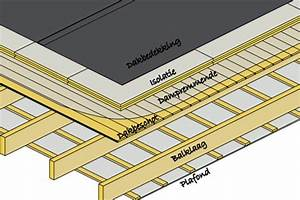 pare vapeur toiture plate structure et emplacement With pare vapeur toiture terrasse