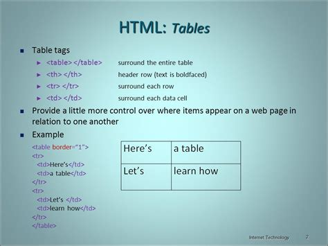 Table Tag In Html by Html Tables Frames Technology Ppt