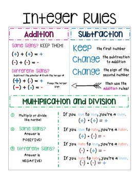 integer rules poster integer rules math lessons math notes