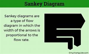 Sankey Diagram  U2013 Everything You Need To Know