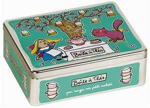 Boîte à Thé Compartimentée : boite th compartiment e dlp derri re la porte achat vente de boites pour la cuisine boutique ~ Teatrodelosmanantiales.com Idées de Décoration