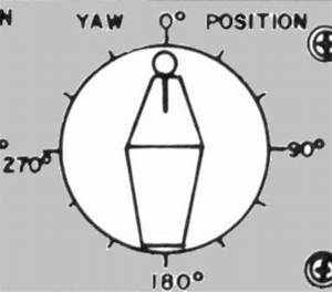 Apollo Guide Antenna Yaw Position Switch