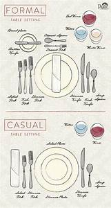 Best 20  Table Setting Diagram Ideas On Pinterest