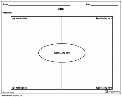 Frayer Worksheet Templates Diagram Version Graphic Organizer