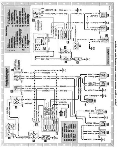 Citroen Berlingo Wiring Diagram Pdf by Citroen Saxo Wiring Diagram Pdf Wiring Diagram