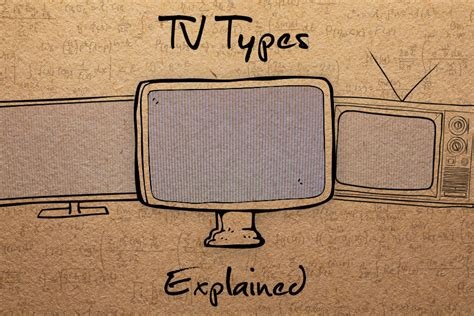 Tv Types Explained Plasma, Lcd, Led & Oled