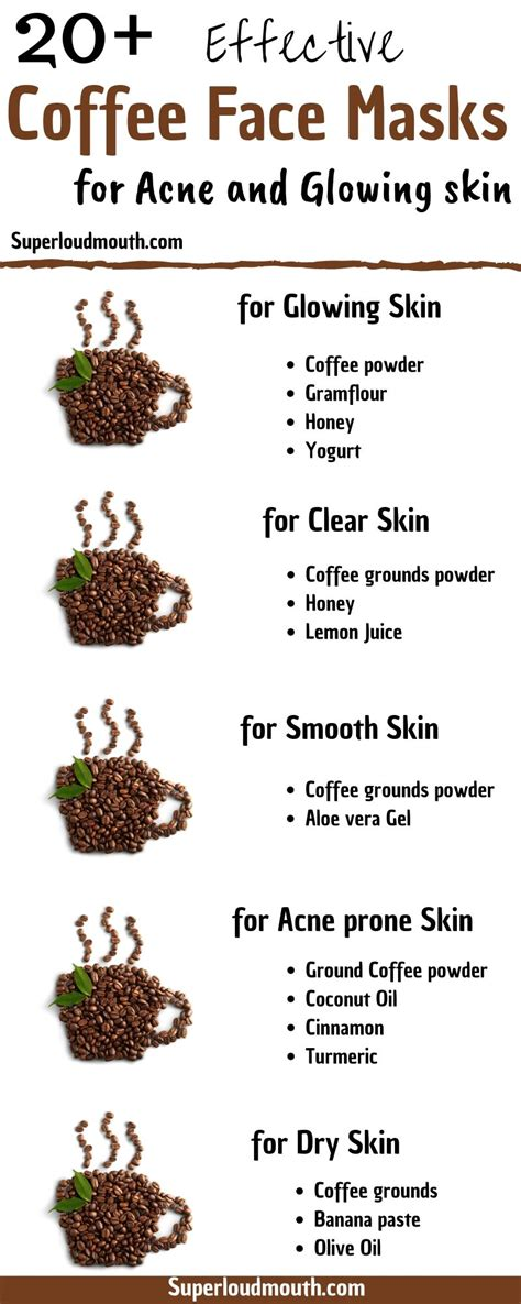 So, go ahead and pamper yourself with coffee but keep in mind that a mask (made of coffee or anything else you have at. 20+ Coffee face mask recipes for Acne, Glowing skin and ...