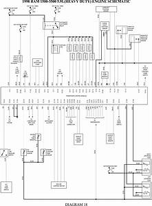 1999 Dodge Diesel Ignition Wiring Diagram