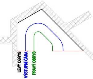 Výpočet schodiště postup