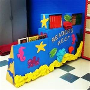 Ocean themed classroom on Pinterest 39 Pins