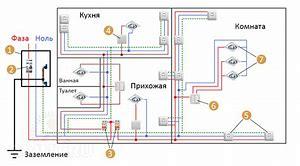 Основные проводки, используемые по уставному капиталу