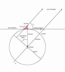Kompass Selber Bauen : file sonnenuhr ausrichtung des gnomons mit hilfe von lot ~ Lizthompson.info Haus und Dekorationen