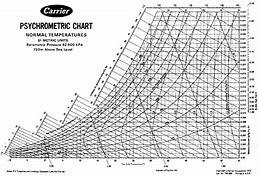 Hd Wallpapers Psychrometric Chart Si Units Pdf Wallpaper Pattern