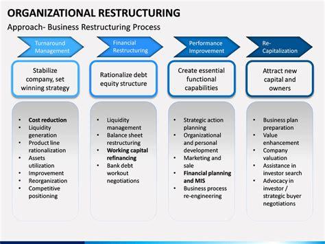 organizational restructuring powerpoint template