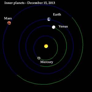 How Many Moons Orbit Mercury (page 4) - Pics about space
