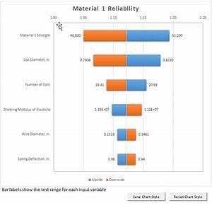 Analyzing Tornado Analysis Results