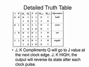 Ppt - Sequential Mos Logic Circuits Powerpoint Presentation  Free Download