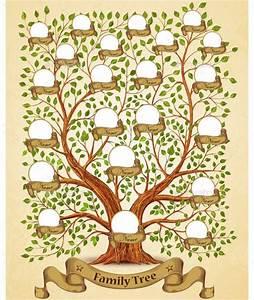 Family Tree Wall Charts Free Printable