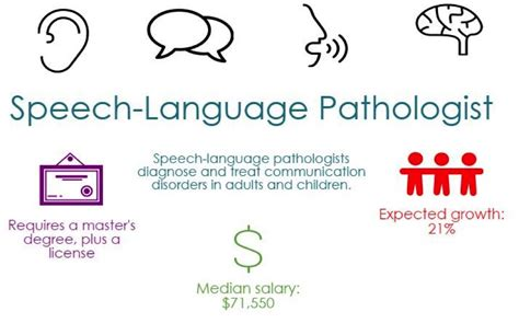 How To Become A Speech Language Pathologist. Corpus Christi Air Conditioning. Jacksonville Traffic Lawyer Cfa West Point. Predictive Analytics Case Study. Oracle Functional Training Business Dsl Cost. Organic Chemistry Online Tutorials. Cheap Business Phone System Kissing Test App. Best Employee Time Tracking Software. Hvac Learning Solutions Surgical Tech Programs
