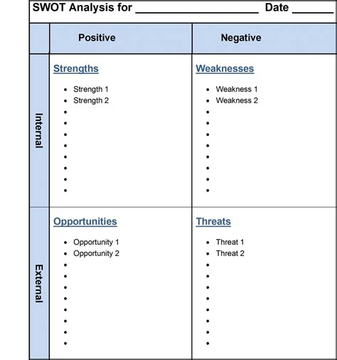 swot analysis template word swot template word