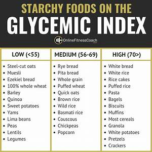 Rice Glycemic Index Chart Which Starchy Foods Should You Avoid Low Glycemic Foods