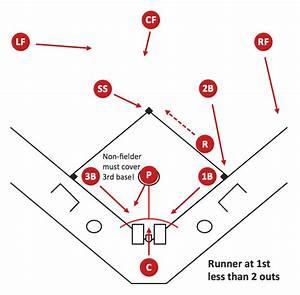 Baseball Field Template