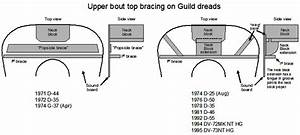 Guild Dread Bracing  Upper Bout  Revised  Photo