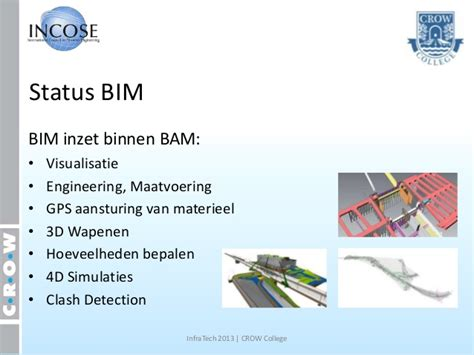 Gps Bam se bim 4 implementatie bij bam door ton buijink