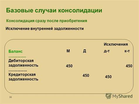МСФО № 22 Объединение компаний - особенности применения