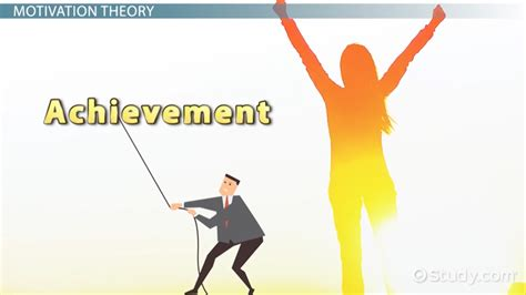 achievement motivation theory definition video