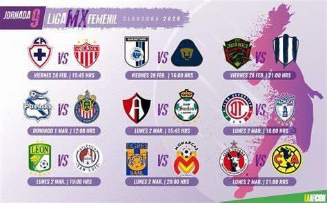 Liga MX Femenil: dónde ver, fechas, horarios, partidos de ...