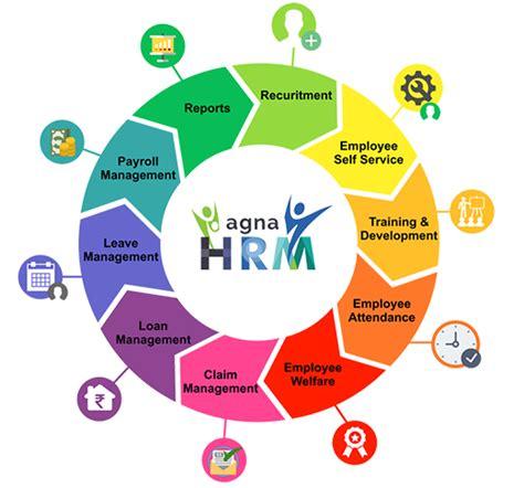 Human Resource Management Agna India Business
