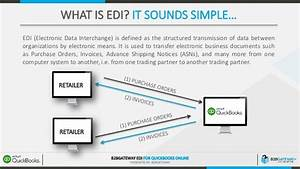 edi for quickbooks online webinar b2bgateway With benefits of using the online invoicing portal in qbo