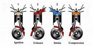 Why 2-Stroke Engines Are More Fun Than 4-Stroke Engines ...