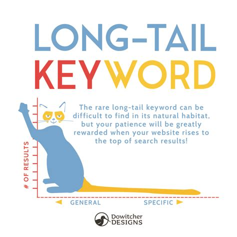 seo keywords adapting to the dynamic seo landscape in 2017 and beyond