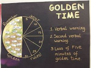 Classroom Rules Chart Images Simple Golden Time Display With Images Behavior