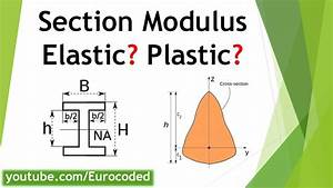 Section Modulus - Definition  Example  Use And Units