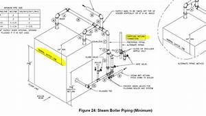 Megasteam Y  U2014 Heating Help  The Wall