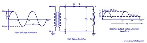 Half Wave Rectifier Circuit With Diagram Learn Operation