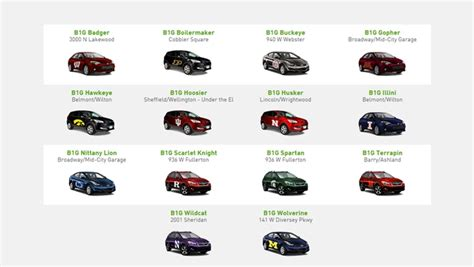 Zipcar Rolls Out B1G-Branded Cars | TravelPulse