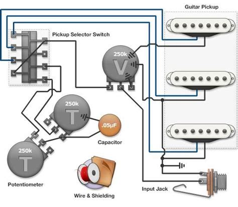 Guitar Wiring Diagram Building