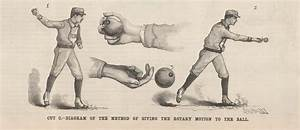 Look At This Awesome 1886 Diagram Of How To Throw A
