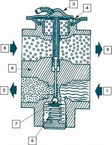Fonctionnement Clim Voiture : fonctionnement climatisation voiture la climatisation ce qu 39 il faut savoir schema ~ Medecine-chirurgie-esthetiques.com Avis de Voitures